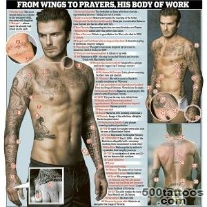 David Beckham#39s 40 tattoos and the special meaning behind each _11