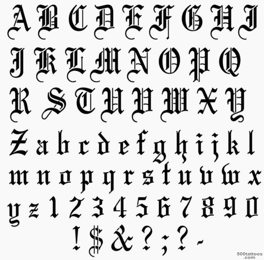 different types of writing styles for tattoos 12-2-2016 here's a quick rundown on the major tattoo styles of the  world of tattoos  of as multiple styles or more so different traditions of.